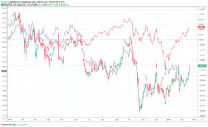dow-jones-prone-to-comply-with-producers-in-thursday-buying-and-selling