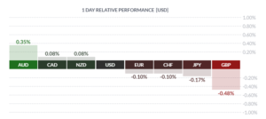 crude-oil-extends-rally-gbpusd-undeperforms-usd-eyes-fed-communicate-8211-us-market-open