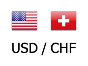 usdchf-each-day-outlook