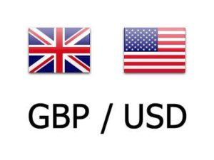 gbpusd-mid-day-outlook