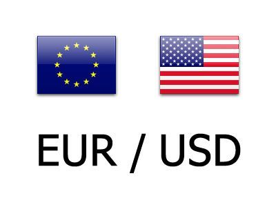 eur/usd-mid-day-outlook